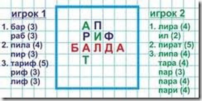 Во что играли дети на уроках в СССР